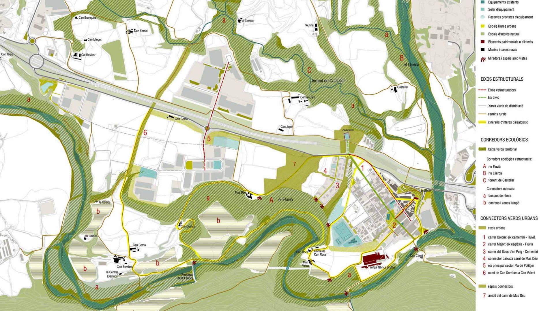 La xarxa d'espais verds