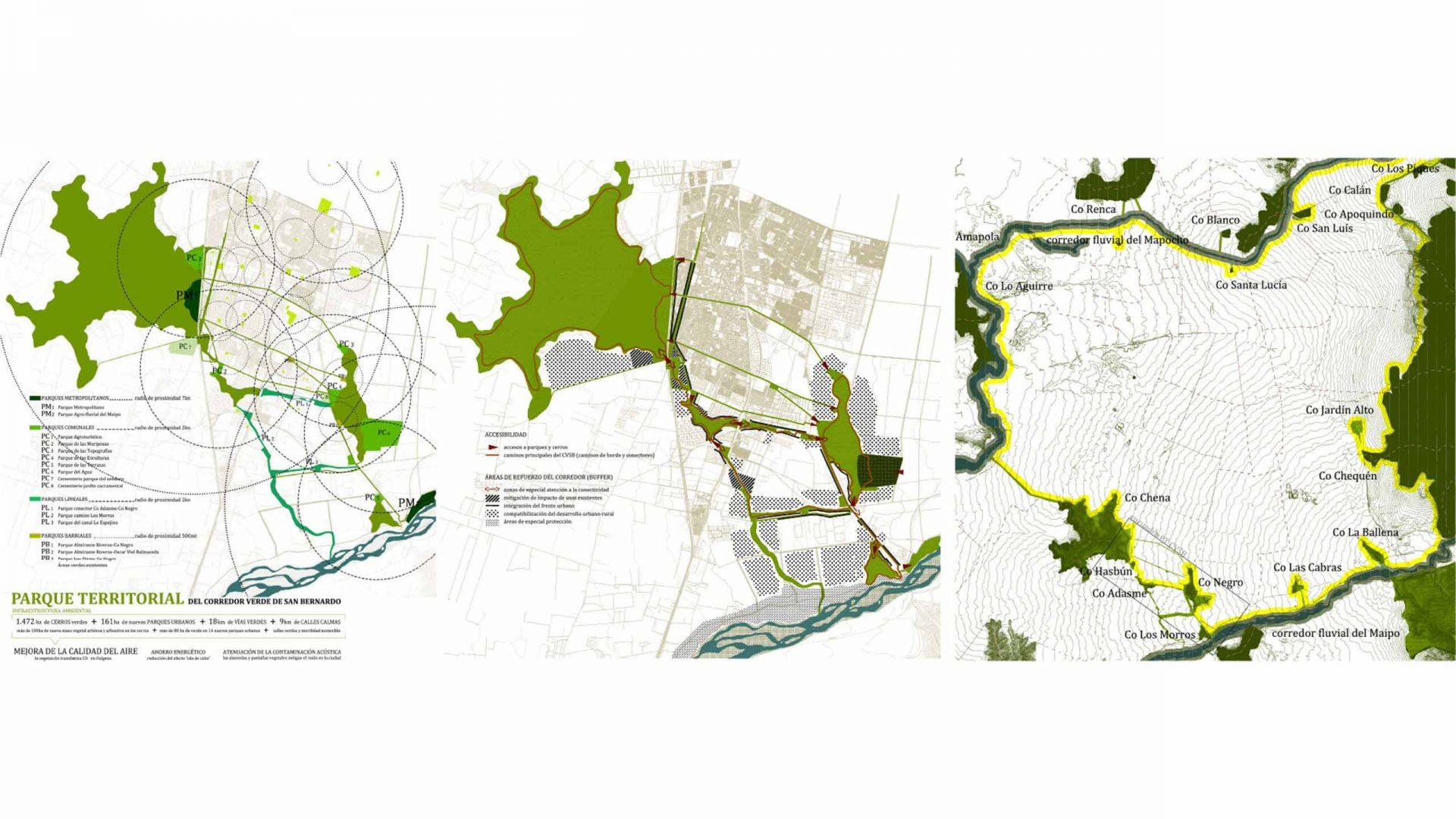 Esquema parc territorial