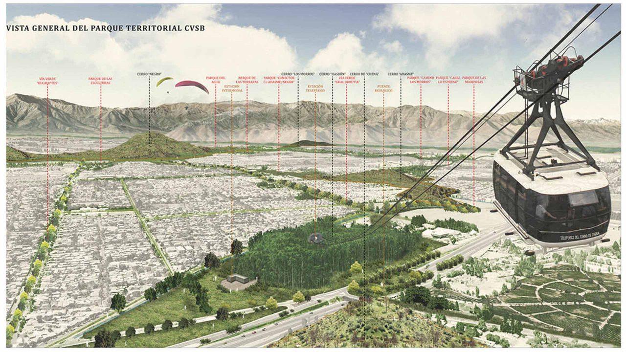 Imatge perspectiva de la proposta del funicular