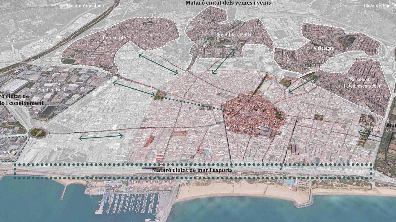Planol de l'estratègia de reordenar els espais de contacte per passar de fronteres a frontisses.