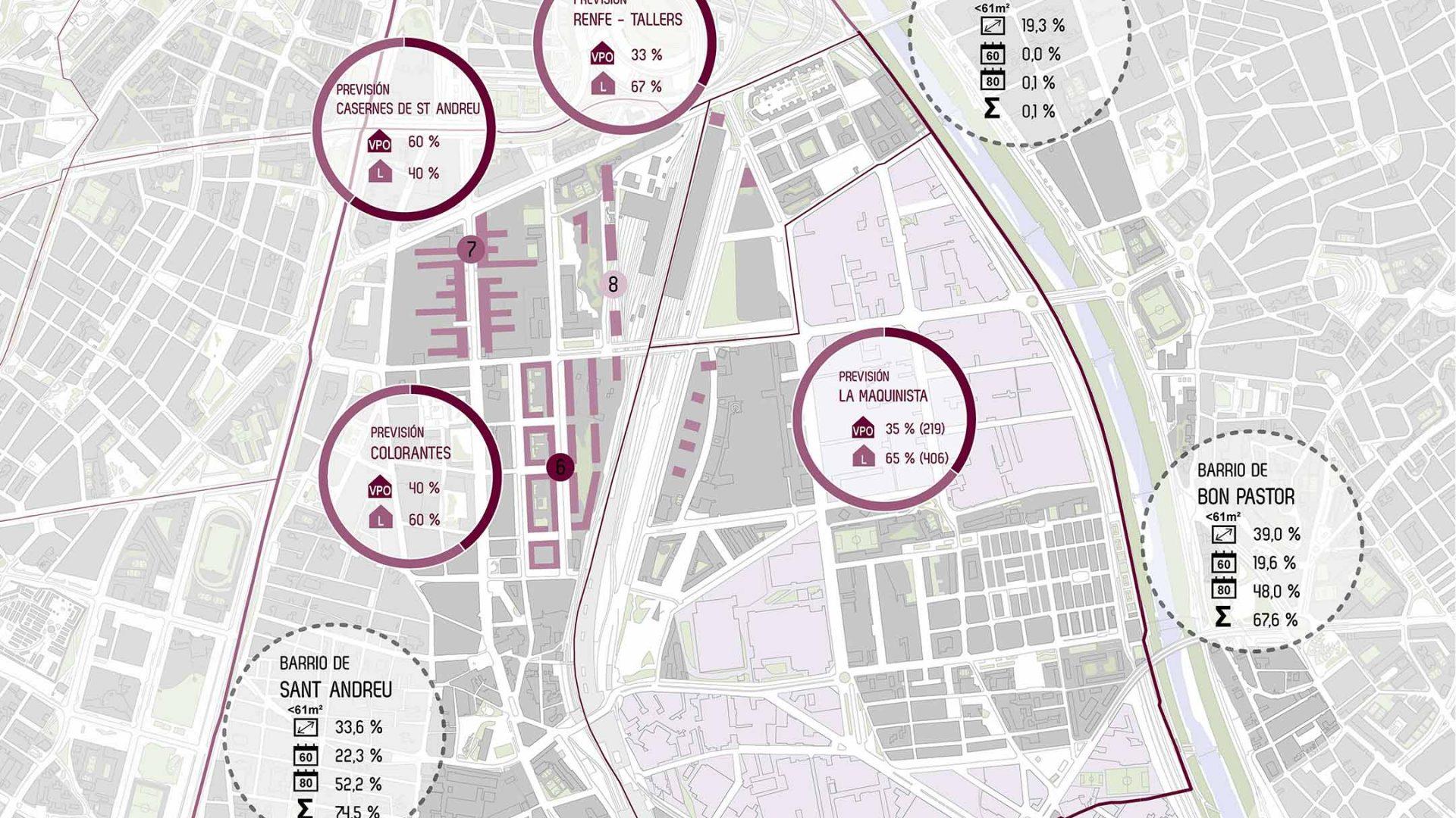 Características del parque de viviendas