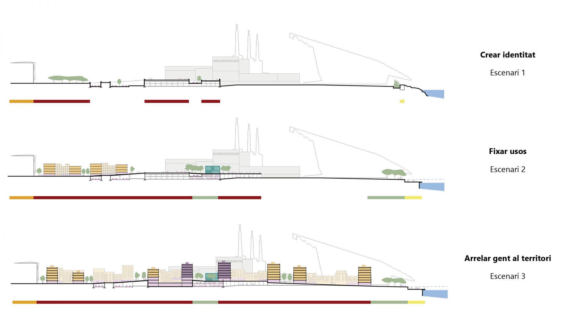 Seccions de les tres escenaris proposats
