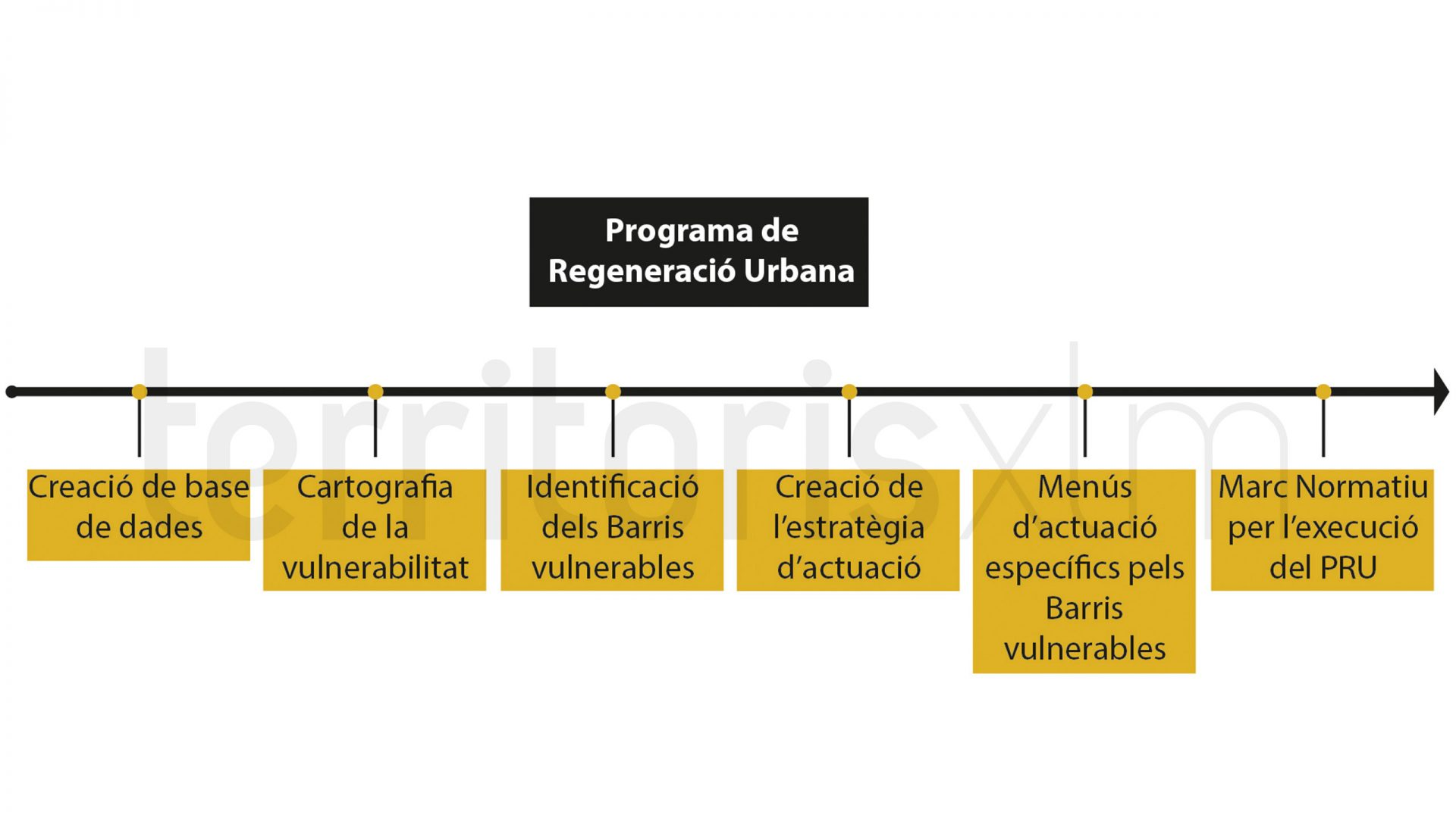 metodologia-del-pru