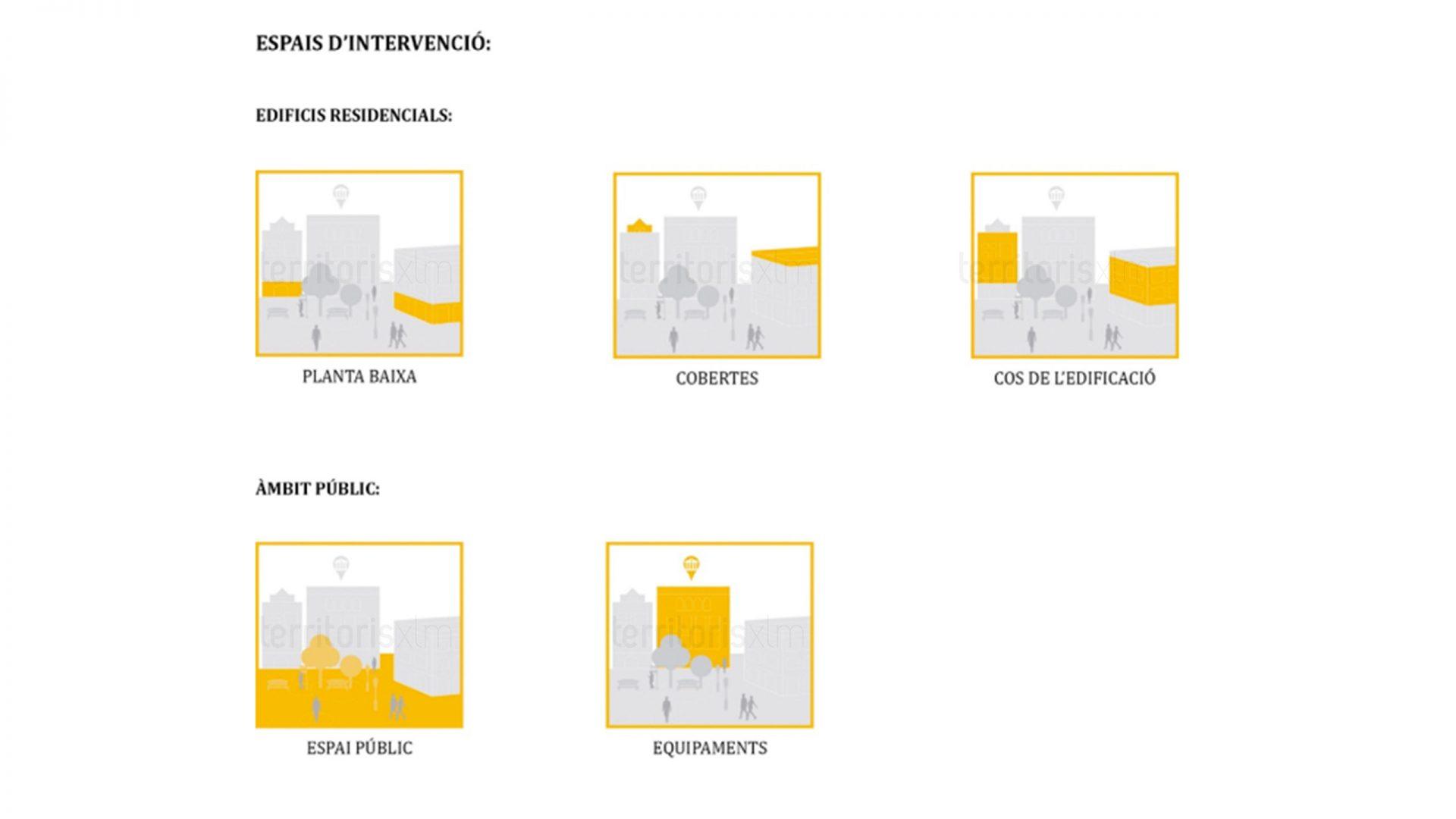 espais-intervencio